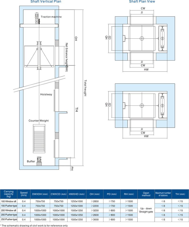 Audielevator Products Dumbwaiter Elevator