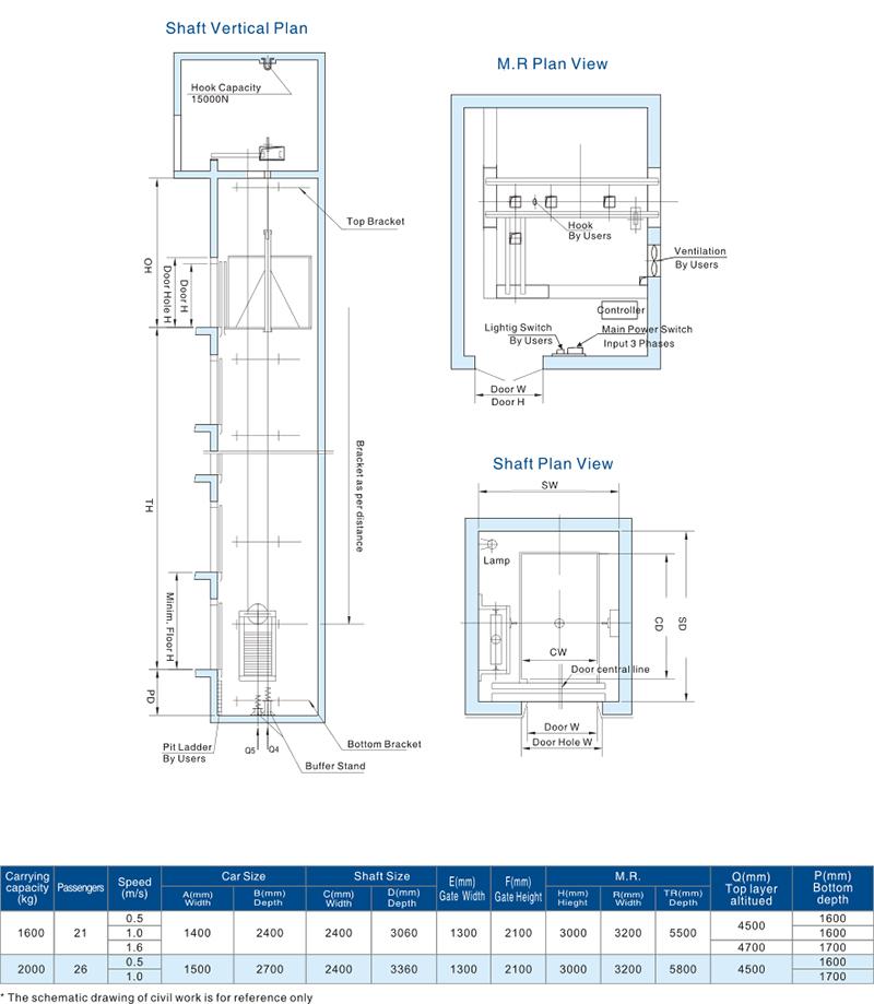 elevator layout